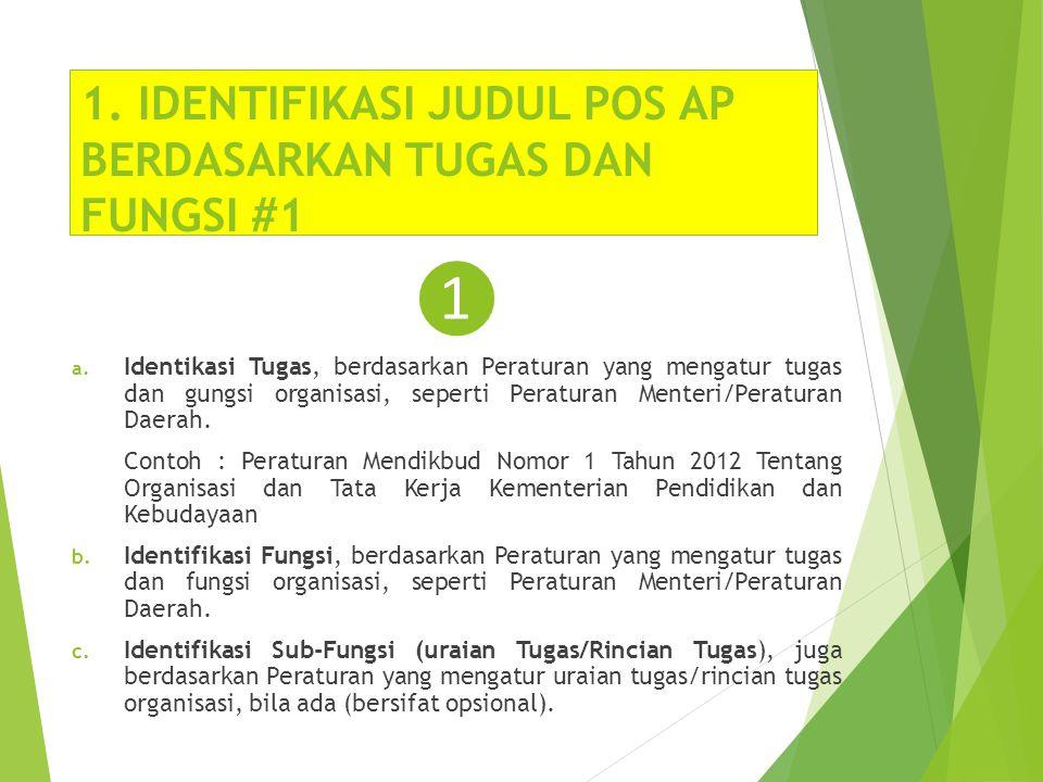 1. IDENTIFIKASI JUDUL POS AP BERDASARKAN TUGAS DAN FUNGSI #1 ❶ a. Identikasi Tugas, berdasarkan Peraturan yang mengatur tugas dan gungsi organisasi, s