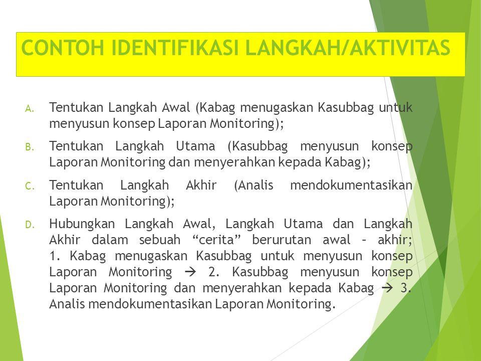 CONTOH IDENTIFIKASI LANGKAH/AKTIVITAS A. Tentukan Langkah Awal (Kabag menugaskan Kasubbag untuk menyusun konsep Laporan Monitoring); B. Tentukan Langk
