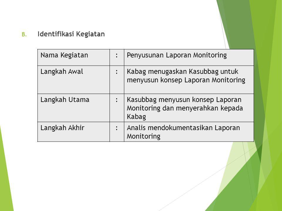 B. Identifikasi Kegiatan Nama Kegiatan:Penyusunan Laporan Monitoring Langkah Awal:Kabag menugaskan Kasubbag untuk menyusun konsep Laporan Monitoring L