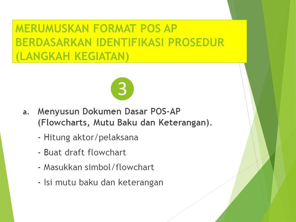 MERUMUSKAN FORMAT POS AP BERDASARKAN IDENTIFIKASI PROSEDUR (LANGKAH KEGIATAN) ❸ a. Menyusun Dokumen Dasar POS-AP (Flowcharts, Mutu Baku dan Keterangan