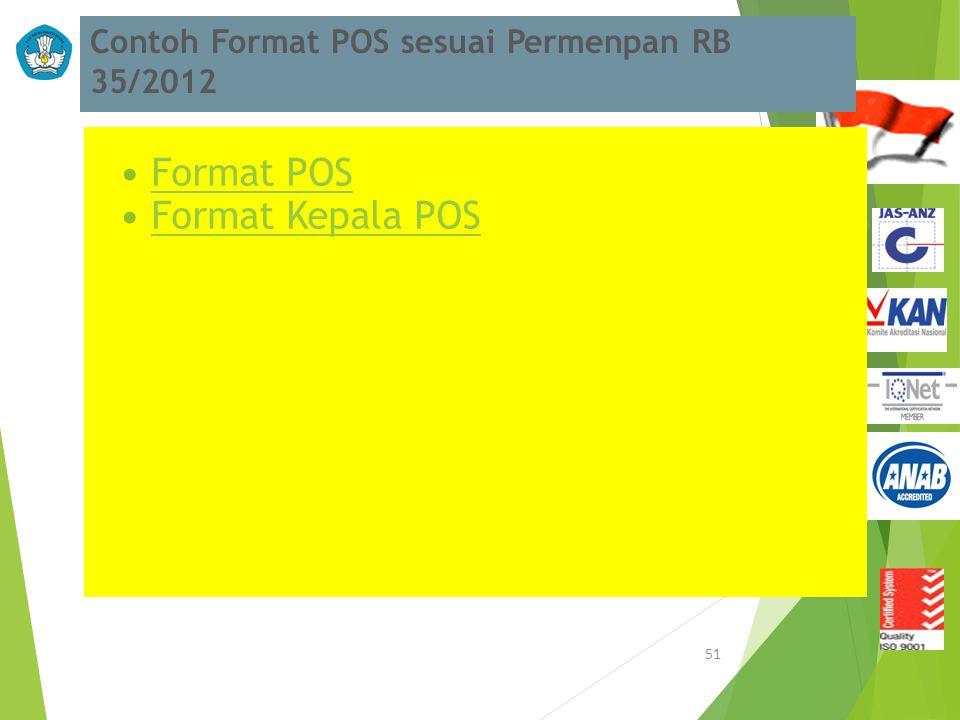 BIRO HUKUM DAN ORGANISASI KEMDIKNAS Contoh Format POS sesuai Permenpan RB 35/2012 Format POS Format POS Format Kepala POS Format Kepala POS 51