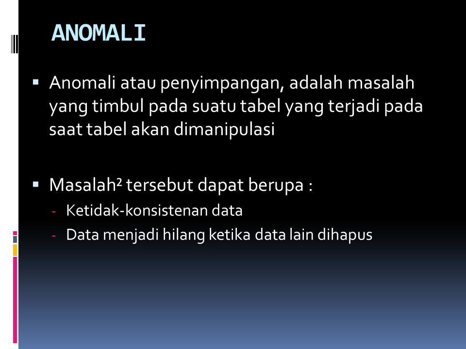 ANOMALI  Anomali atau penyimpangan, adalah masalah yang timbul pada suatu tabel yang terjadi pada saat tabel akan dimanipulasi  Masalah² tersebut dapat berupa : - Ketidak-konsistenan data - Data menjadi hilang ketika data lain dihapus