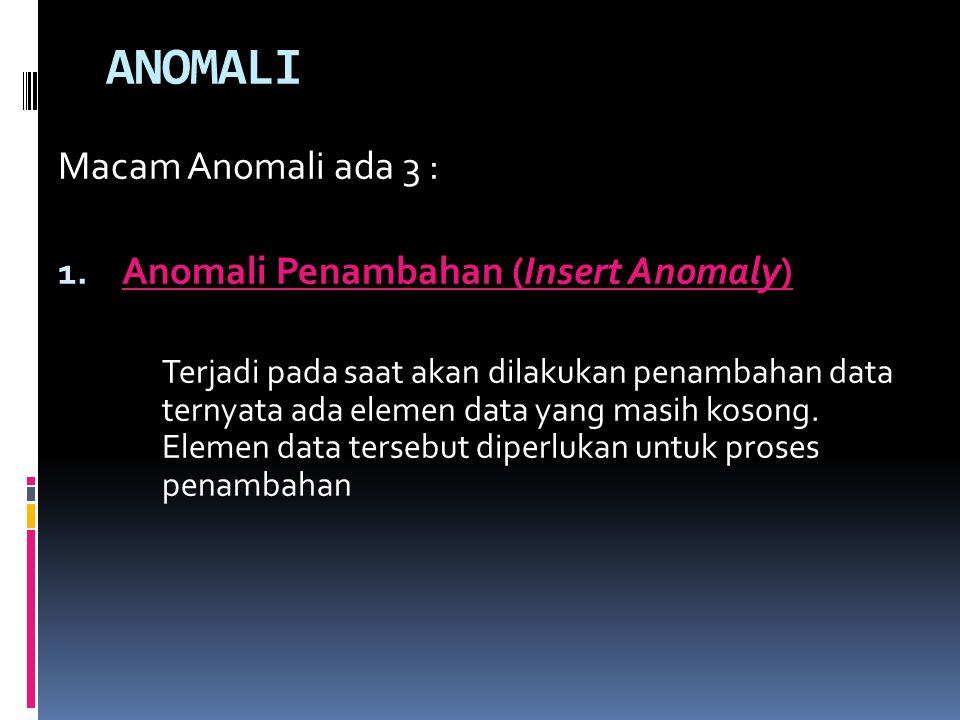 ANOMALI Macam Anomali ada 3 : 1.