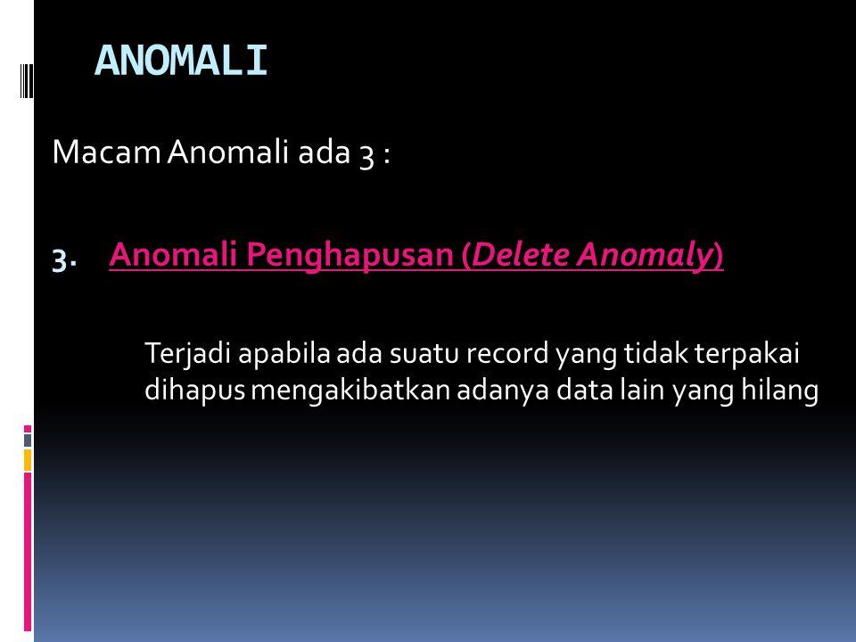 ANOMALI Macam Anomali ada 3 : 3.