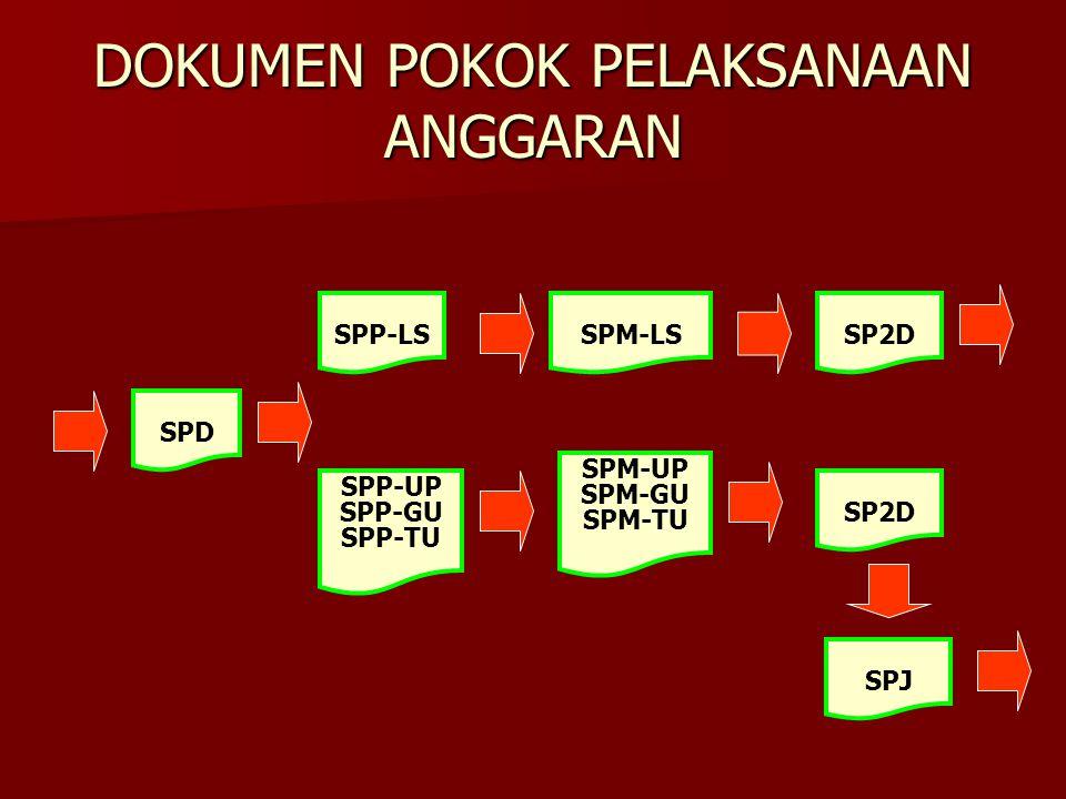 DOKUMEN POKOK PELAKSANAAN ANGGARAN SPD SPP-LS SPP-UP SPP-GU SPP-TU SPM-LS SPM-UP SPM-GU SPM-TU SP2D SPJ