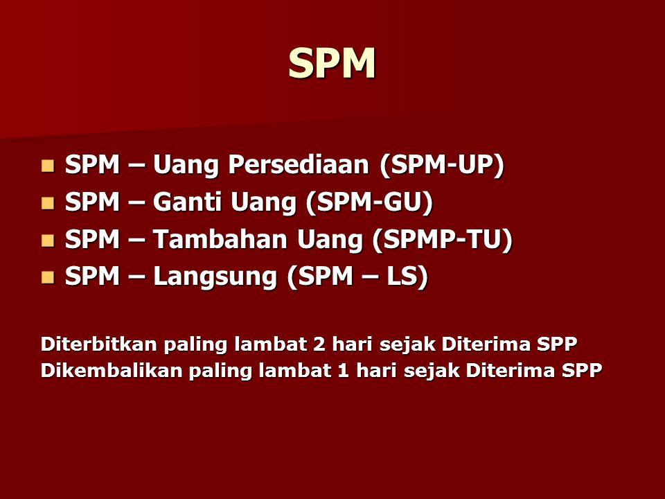SPM SPM – Uang Persediaan (SPM-UP) SPM – Uang Persediaan (SPM-UP) SPM – Ganti Uang (SPM-GU) SPM – Ganti Uang (SPM-GU) SPM – Tambahan Uang (SPMP-TU) SP