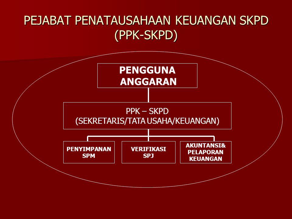 SPP SPP – Uang Persediaan (SPP-UP) SPP – Uang Persediaan (SPP-UP) SPP – Ganti Uang (SPP-GU) SPP – Ganti Uang (SPP-GU) SPP – Tambahan Uang (SPP-TU) SPP – Tambahan Uang (SPP-TU) SPP – Langsung (SPP – LS) SPP – Langsung (SPP – LS)