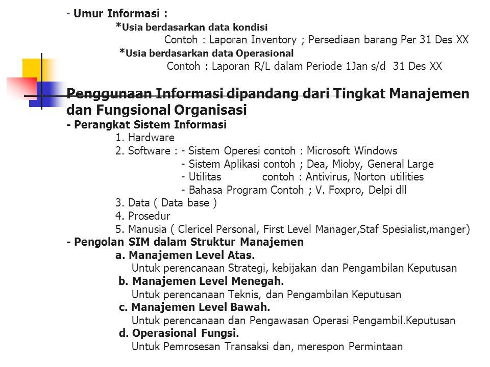 Sistem Informasi Manajemen Sebagai SumberDaya -Jenis-jenis utama sumber daya : * Manusia* Material* Uang * Mesin ( termasuk fasilitas dan energi)* Inf
