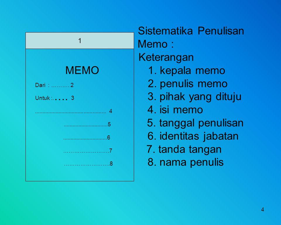 4 Sistematika Penulisan Memo : Keterangan MEMO 1. kepala memo Dari : ………. 2 2. penulis memo Untuk :. …. 3 3. pihak yang dituju........................