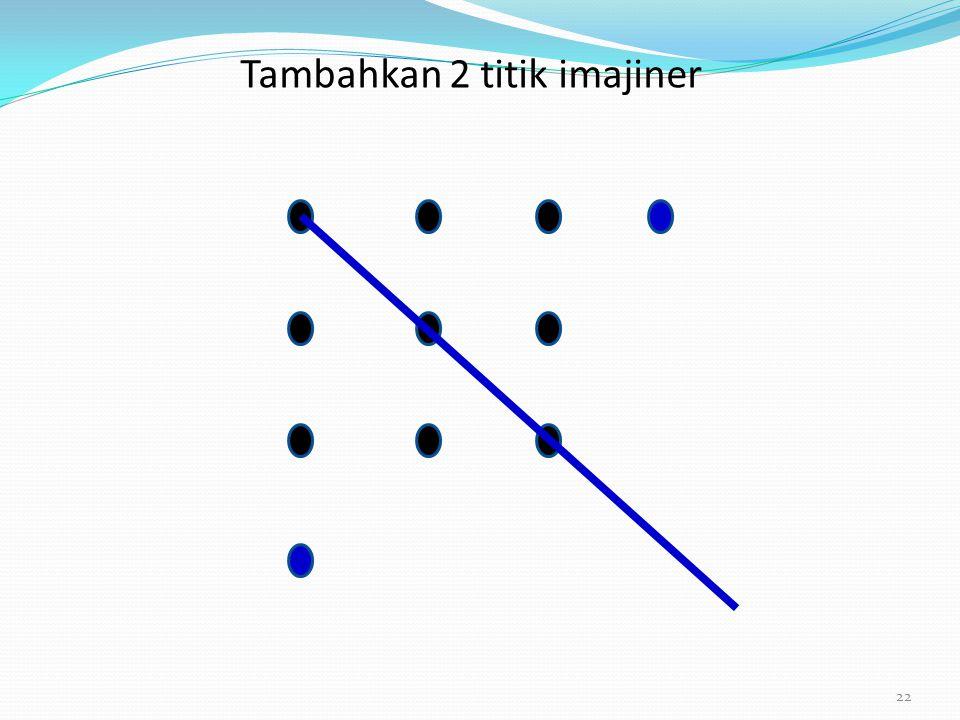 Hubungkan 9 titik dengan 4 garis lurus tanpa putus 21