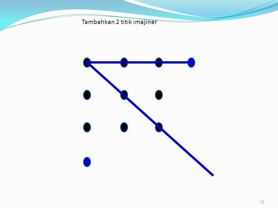 Tambahkan 2 titik imajiner 22