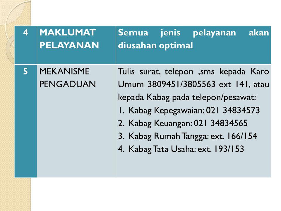 4 MAKLUMAT PELAYANAN Semua jenis pelayanan akan diusahan optimal 5MEKANISME PENGADUAN Tulis surat, telepon,sms kepada Karo Umum 3809451/3805563 ext 14
