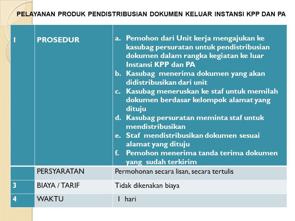 PELAYANAN PRODUK PENDISTRIBUSIAN DOKUMEN KELUAR INSTANSI KPP DAN PA 1 PROSEDUR a.Pemohon dari Unit kerja mengajukan ke kasubag persuratan untuk pendis
