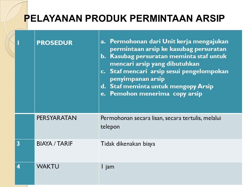 PELAYANAN PRODUK PERMINTAAN ARSIP 1 PROSEDUR a.Permohonan dari Unit kerja mengajukan permintaan arsip ke kasubag persuratan b.Kasubag persuratan memin