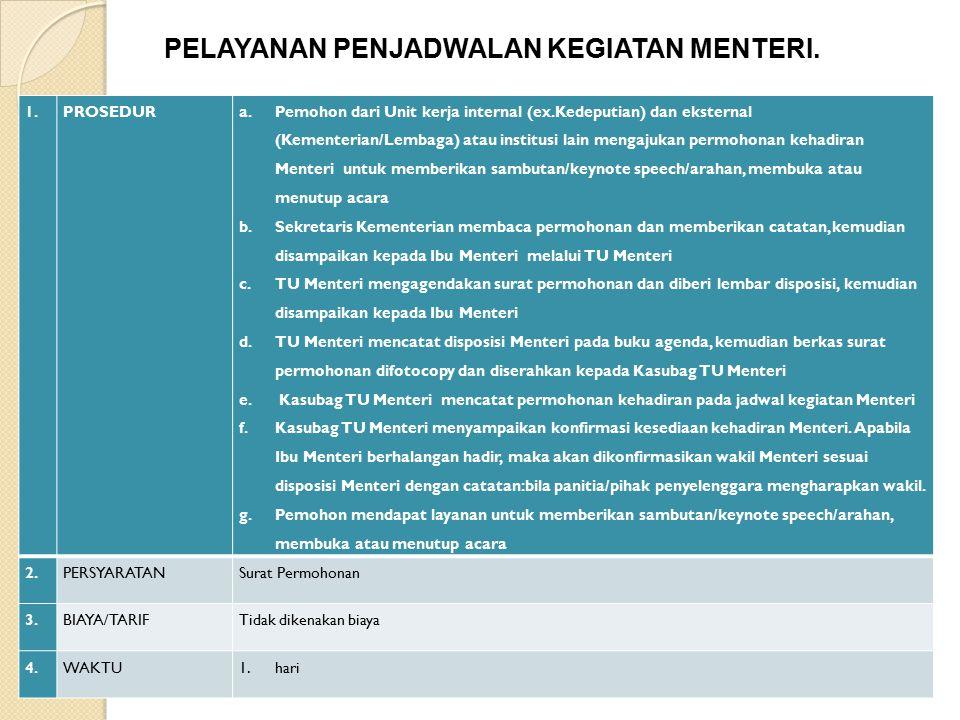 PELAYANAN PENJADWALAN KEGIATAN MENTERI. 1.PROSEDUR a.Pemohon dari Unit kerja internal (ex.Kedeputian) dan eksternal (Kementerian/Lembaga) atau institu