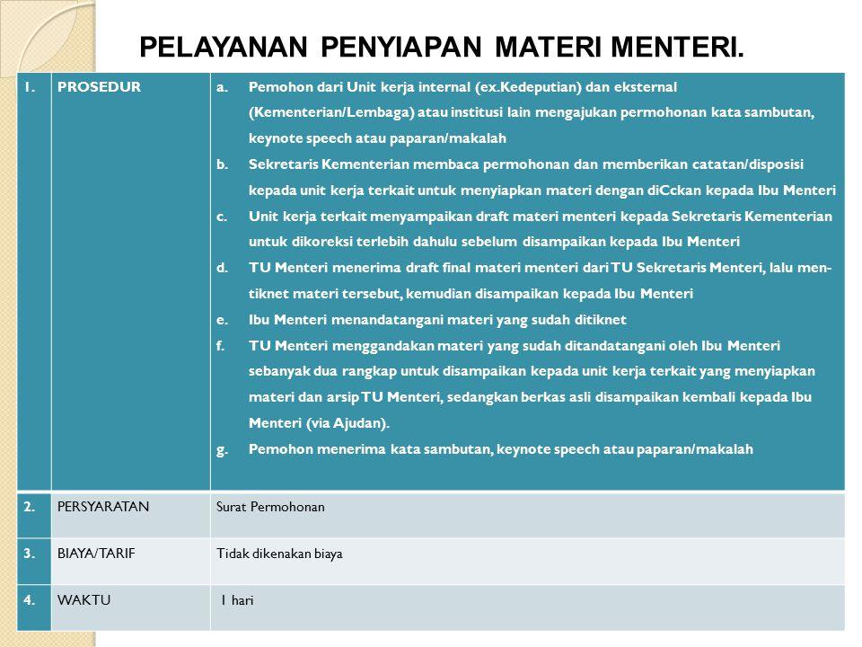 PELAYANAN PENYIAPAN MATERI MENTERI. 1.PROSEDUR a.Pemohon dari Unit kerja internal (ex.Kedeputian) dan eksternal (Kementerian/Lembaga) atau institusi l