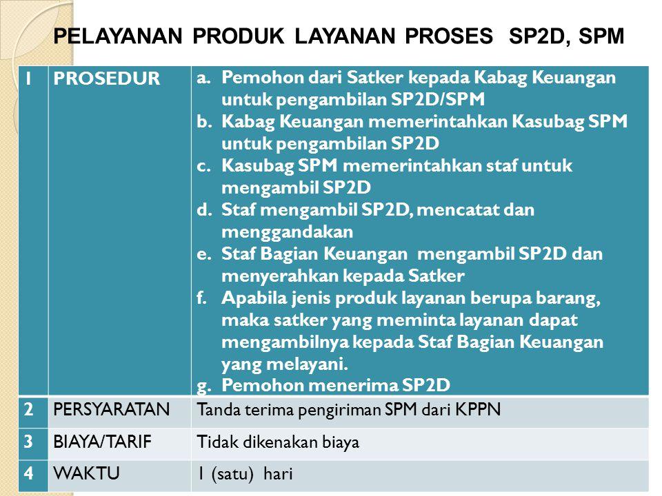 PELAYANAN PRODUK LAYANAN PROSES SP2D, SPM 1PROSEDUR a.Pemohon dari Satker kepada Kabag Keuangan untuk pengambilan SP2D/SPM b.Kabag Keuangan memerintah