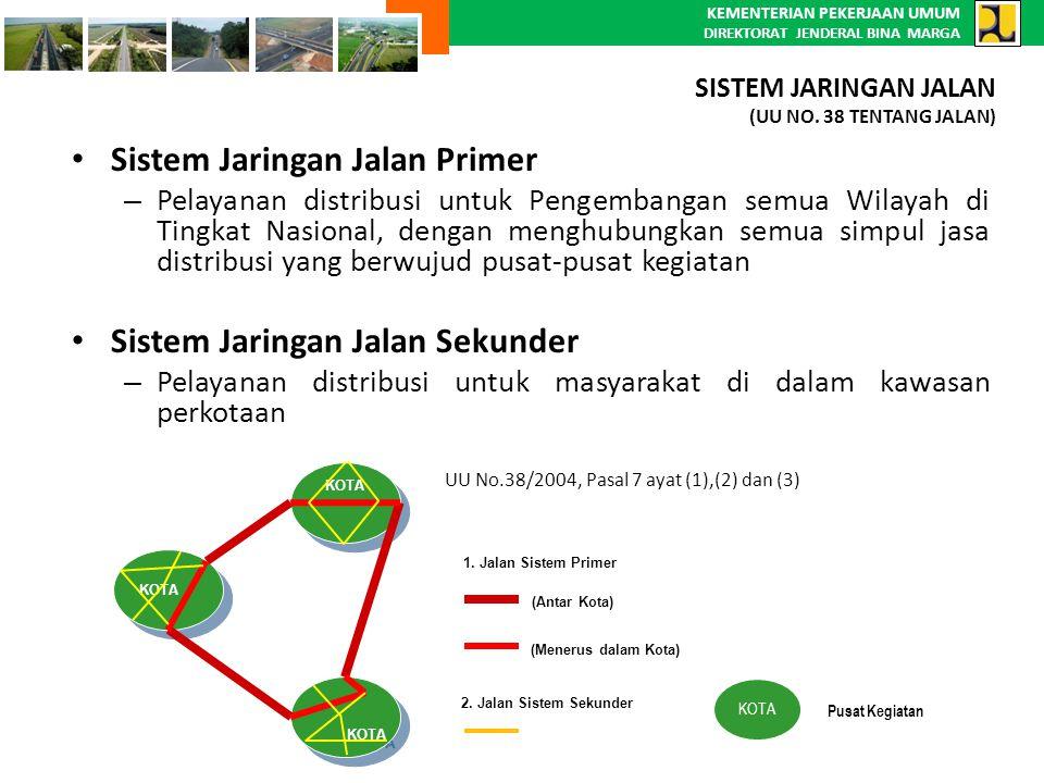 KEMENTERIAN PEKERJAAN UMUM DIREKTORAT JENDERAL BINA MARGA Sistem Jaringan Jalan Primer – Pelayanan distribusi untuk Pengembangan semua Wilayah di Ting