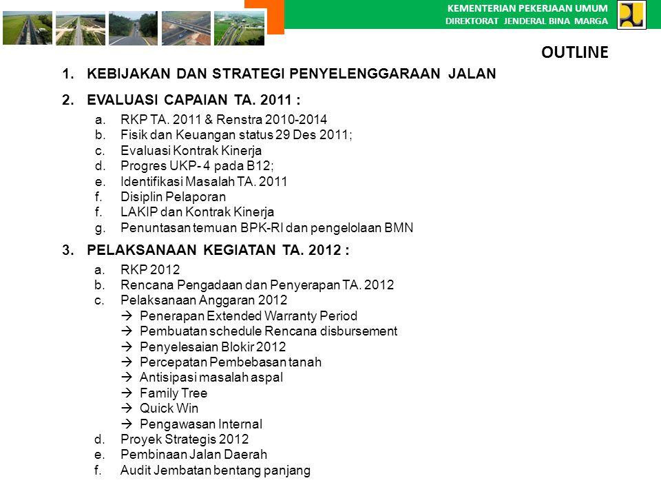 KEMENTERIAN PEKERJAAN UMUM DIREKTORAT JENDERAL BINA MARGA SRIP: Loan Closing Date sudah diperpanjang s/d 30 Juni 2013 Palmerah Jambi, terkontrak Des 2011, 15 bulan, selesai bulan Maret 2013; Perlu pengendalian secara ketat Bandar Lampung Bypass proses lelang ulang, direncanakan terkontrak 1 April 2012, 15 bulan selesai bulan Juni 2013 ; perlu pengendalian secara ketat Cilegon – Pasauran, status terlambat dan stagnan.