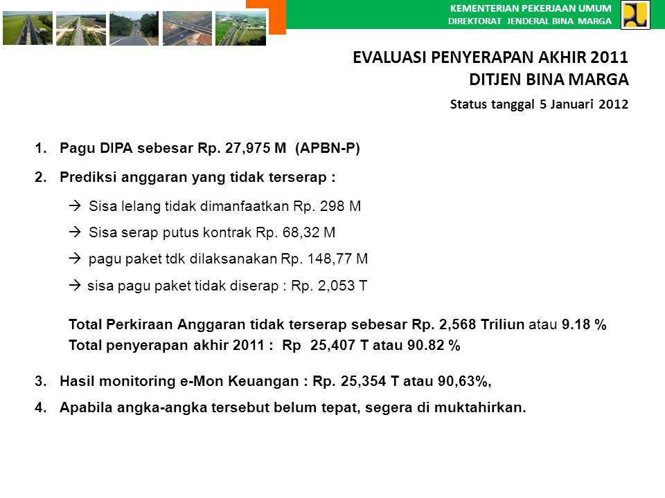 KEMENTERIAN PEKERJAAN UMUM DIREKTORAT JENDERAL BINA MARGA EVALUASI PENYERAPAN AKHIR 2011 DITJEN BINA MARGA 1.Pagu DIPA sebesar Rp. 27,975 M (APBN-P) 2