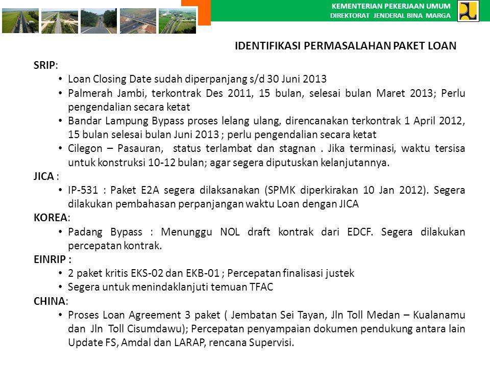 KEMENTERIAN PEKERJAAN UMUM DIREKTORAT JENDERAL BINA MARGA SRIP: Loan Closing Date sudah diperpanjang s/d 30 Juni 2013 Palmerah Jambi, terkontrak Des 2