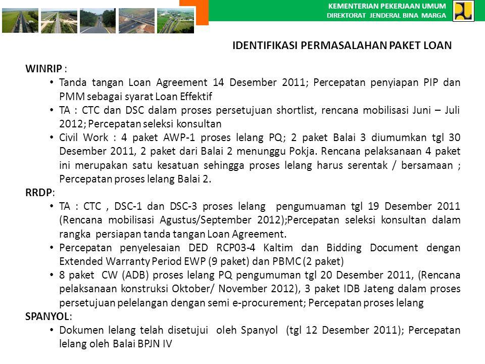 KEMENTERIAN PEKERJAAN UMUM DIREKTORAT JENDERAL BINA MARGA WINRIP : Tanda tangan Loan Agreement 14 Desember 2011; Percepatan penyiapan PIP dan PMM seba