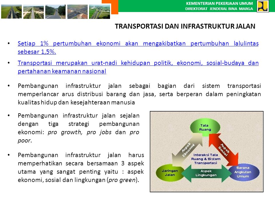 KEMENTERIAN PEKERJAAN UMUM DIREKTORAT JENDERAL BINA MARGA Sistem Jaringan Jalan Primer – Pelayanan distribusi untuk Pengembangan semua Wilayah di Tingkat Nasional, dengan menghubungkan semua simpul jasa distribusi yang berwujud pusat-pusat kegiatan Sistem Jaringan Jalan Sekunder – Pelayanan distribusi untuk masyarakat di dalam kawasan perkotaan UU No.38/2004, Pasal 7 ayat (1),(2) dan (3) KOTA (Menerus dalam Kota) 2.