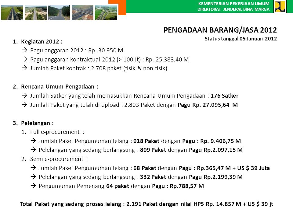 KEMENTERIAN PEKERJAAN UMUM DIREKTORAT JENDERAL BINA MARGA PENGADAAN BARANG/JASA 2012 1. Kegiatan 2012 :  Pagu anggaran 2012 : Rp. 30.950 M  Pagu ang