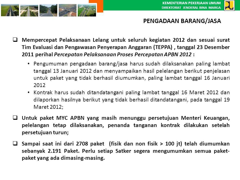 KEMENTERIAN PEKERJAAN UMUM DIREKTORAT JENDERAL BINA MARGA  Mempercepat Pelaksanaan Lelang untuk seluruh kegiatan 2012 dan sesuai surat Tim Evaluasi d