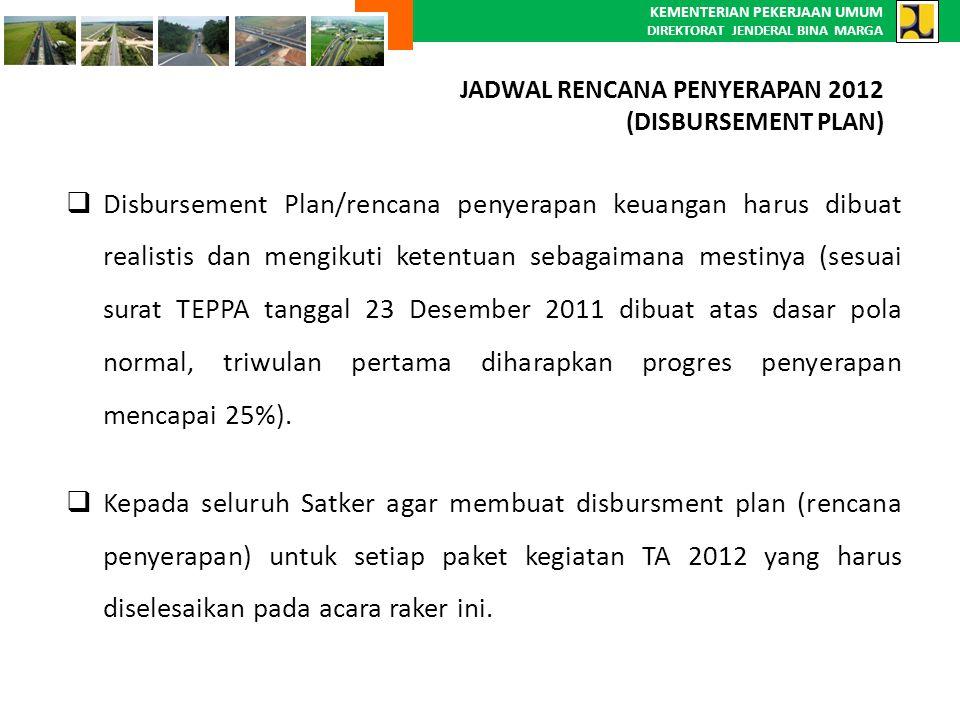 KEMENTERIAN PEKERJAAN UMUM DIREKTORAT JENDERAL BINA MARGA JADWAL RENCANA PENYERAPAN 2012 (DISBURSEMENT PLAN)  Disbursement Plan/rencana penyerapan ke