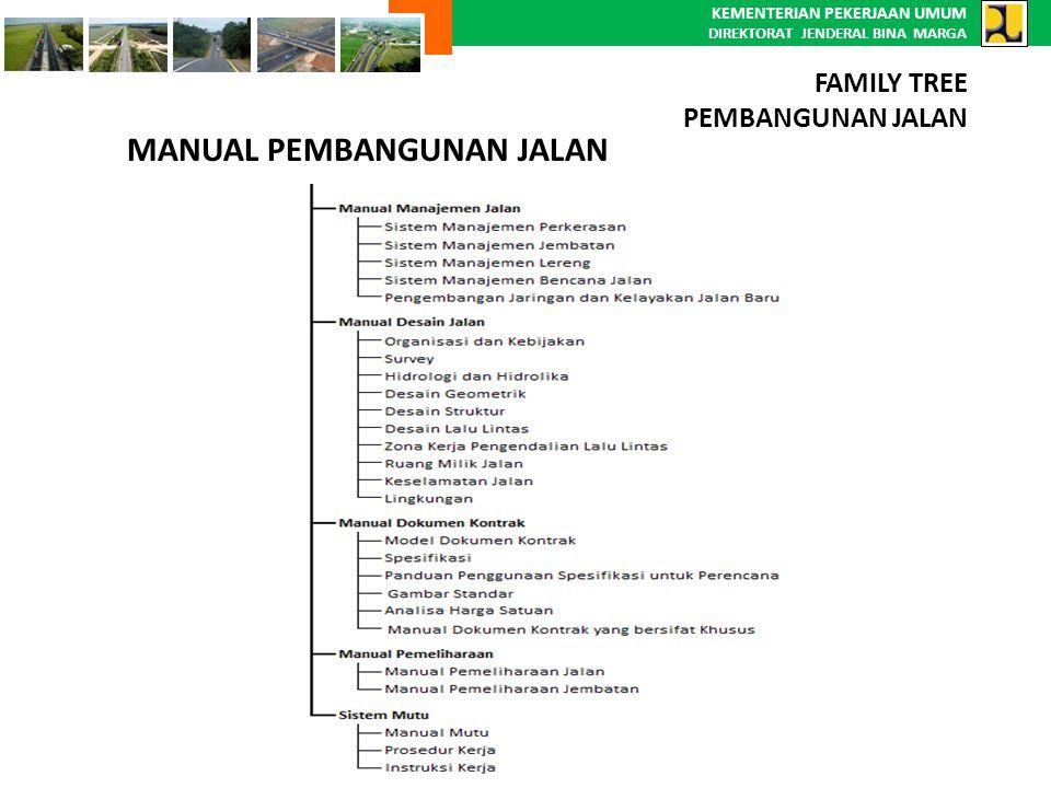 KEMENTERIAN PEKERJAAN UMUM DIREKTORAT JENDERAL BINA MARGA MANUAL PEMBANGUNAN JALAN FAMILY TREE PEMBANGUNAN JALAN