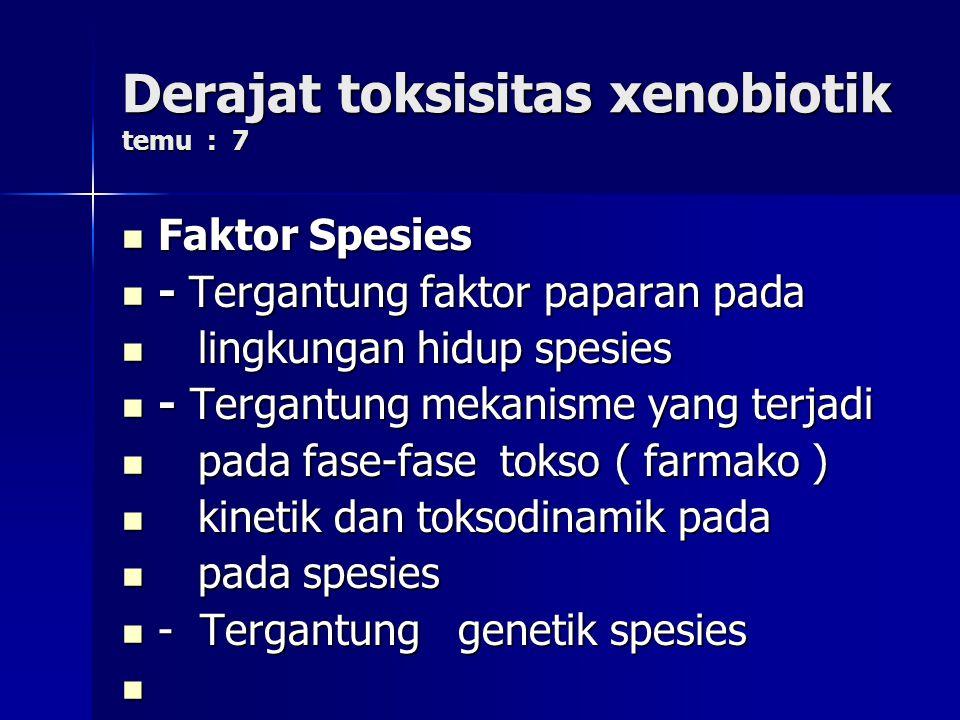 Derajat toksisitas xenobiotik temu : 7 Faktor Spesies Faktor Spesies - Tergantung faktor paparan pada - Tergantung faktor paparan pada lingkungan hidup spesies lingkungan hidup spesies - Tergantung mekanisme yang terjadi - Tergantung mekanisme yang terjadi pada fase-fase tokso ( farmako ) pada fase-fase tokso ( farmako ) kinetik dan toksodinamik pada kinetik dan toksodinamik pada pada spesies pada spesies - Tergantung genetik spesies - Tergantung genetik spesies