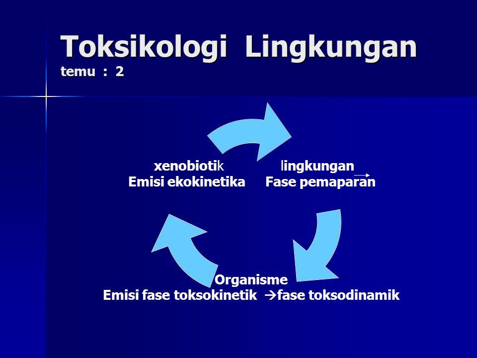 Toksikologi Lingkungan temu : 2 lingkungan Fase pemaparan Organisme Emisi fase toksokinetik  fase toksodinamik xenobiotik Emisi ekokinetika