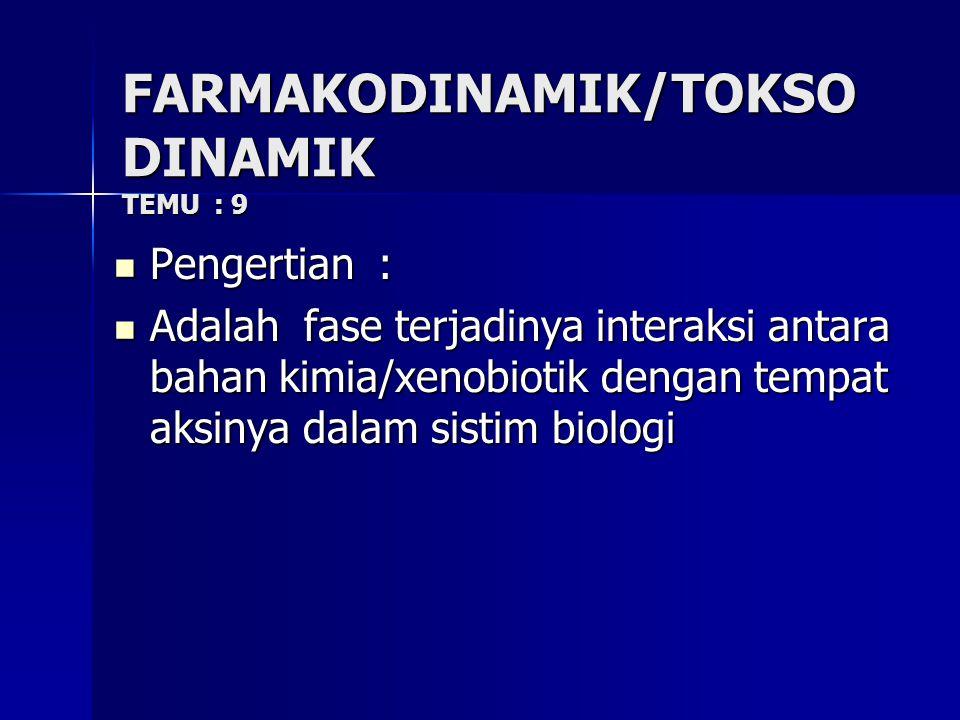 FARMAKODINAMIK/TOKSO DINAMIK TEMU : 9 FARMAKODINAMIK/TOKSO DINAMIK TEMU : 9 Pengertian : Pengertian : Adalah fase terjadinya interaksi antara bahan ki