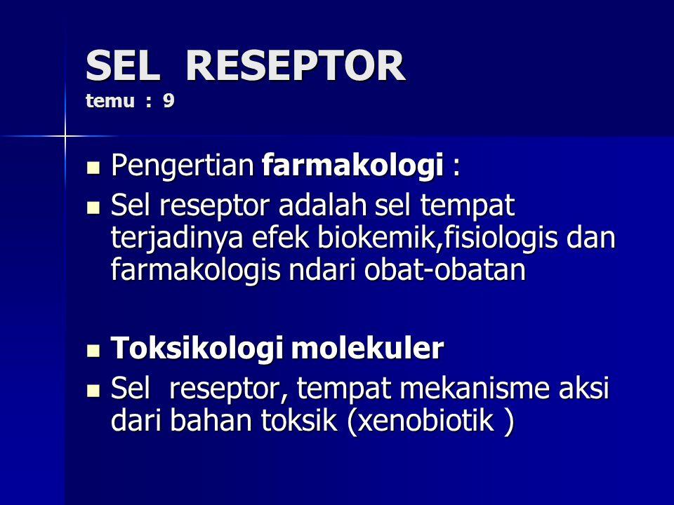 SEL RESEPTOR temu : 9 Pengertian farmakologi : Pengertian farmakologi : Sel reseptor adalah sel tempat terjadinya efek biokemik,fisiologis dan farmakologis ndari obat-obatan Sel reseptor adalah sel tempat terjadinya efek biokemik,fisiologis dan farmakologis ndari obat-obatan Toksikologi molekuler Toksikologi molekuler Sel reseptor, tempat mekanisme aksi dari bahan toksik (xenobiotik ) Sel reseptor, tempat mekanisme aksi dari bahan toksik (xenobiotik )