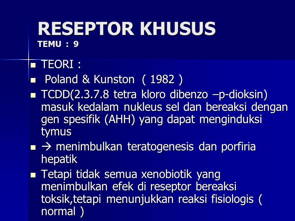 RESEPTOR KHUSUS TEMU : 9 TEORI : TEORI : Poland & Kunston ( 1982 ) Poland & Kunston ( 1982 ) TCDD(2.3.7.8 tetra kloro dibenzo –p-dioksin) masuk kedalam nukleus sel dan bereaksi dengan gen spesifik (AHH) yang dapat menginduksi tymus TCDD(2.3.7.8 tetra kloro dibenzo –p-dioksin) masuk kedalam nukleus sel dan bereaksi dengan gen spesifik (AHH) yang dapat menginduksi tymus  menimbulkan teratogenesis dan porfiria hepatik  menimbulkan teratogenesis dan porfiria hepatik Tetapi tidak semua xenobiotik yang menimbulkan efek di reseptor bereaksi toksik,tetapi menunjukkan reaksi fisiologis ( normal ) Tetapi tidak semua xenobiotik yang menimbulkan efek di reseptor bereaksi toksik,tetapi menunjukkan reaksi fisiologis ( normal )
