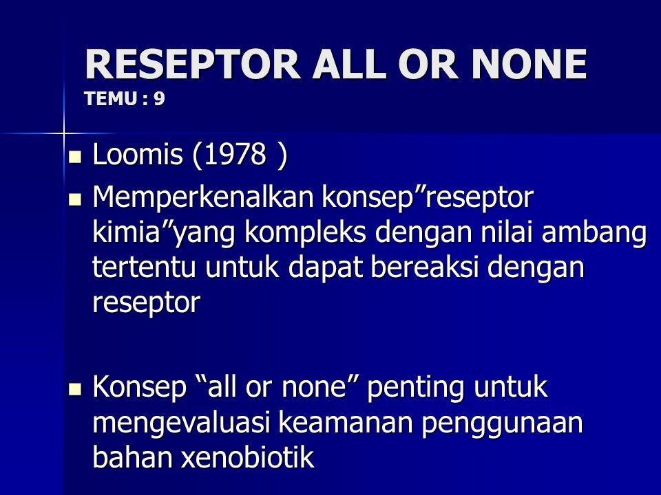 RESEPTOR ALL OR NONE TEMU : 9 Loomis (1978 ) Loomis (1978 ) Memperkenalkan konsep reseptor kimia yang kompleks dengan nilai ambang tertentu untuk dapat bereaksi dengan reseptor Memperkenalkan konsep reseptor kimia yang kompleks dengan nilai ambang tertentu untuk dapat bereaksi dengan reseptor Konsep all or none penting untuk mengevaluasi keamanan penggunaan bahan xenobiotik Konsep all or none penting untuk mengevaluasi keamanan penggunaan bahan xenobiotik