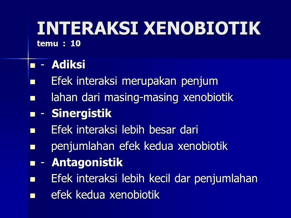 INTERAKSI XENOBIOTIK temu : 10 - Adiksi - Adiksi Efek interaksi merupakan penjum Efek interaksi merupakan penjum lahan dari masing-masing xenobiotik l