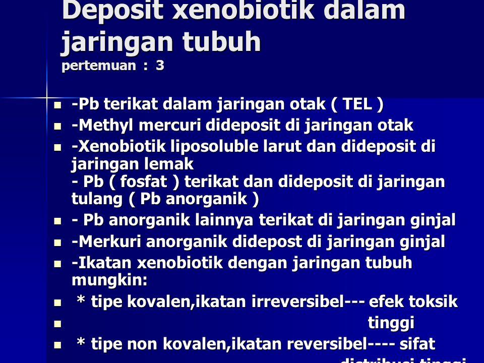 Deposit xenobiotik dalam jaringan tubuh pertemuan : 3 -Pb terikat dalam jaringan otak ( TEL ) -Pb terikat dalam jaringan otak ( TEL ) -Methyl mercuri dideposit di jaringan otak -Methyl mercuri dideposit di jaringan otak -Xenobiotik liposoluble larut dan dideposit di jaringan lemak - Pb ( fosfat ) terikat dan dideposit di jaringan tulang ( Pb anorganik ) -Xenobiotik liposoluble larut dan dideposit di jaringan lemak - Pb ( fosfat ) terikat dan dideposit di jaringan tulang ( Pb anorganik ) - Pb anorganik lainnya terikat di jaringan ginjal - Pb anorganik lainnya terikat di jaringan ginjal -Merkuri anorganik didepost di jaringan ginjal -Merkuri anorganik didepost di jaringan ginjal -Ikatan xenobiotik dengan jaringan tubuh mungkin: -Ikatan xenobiotik dengan jaringan tubuh mungkin: * tipe kovalen,ikatan irreversibel--- efek toksik * tipe kovalen,ikatan irreversibel--- efek toksik tinggi tinggi * tipe non kovalen,ikatan reversibel---- sifat * tipe non kovalen,ikatan reversibel---- sifat distribusi tinggi distribusi tinggi