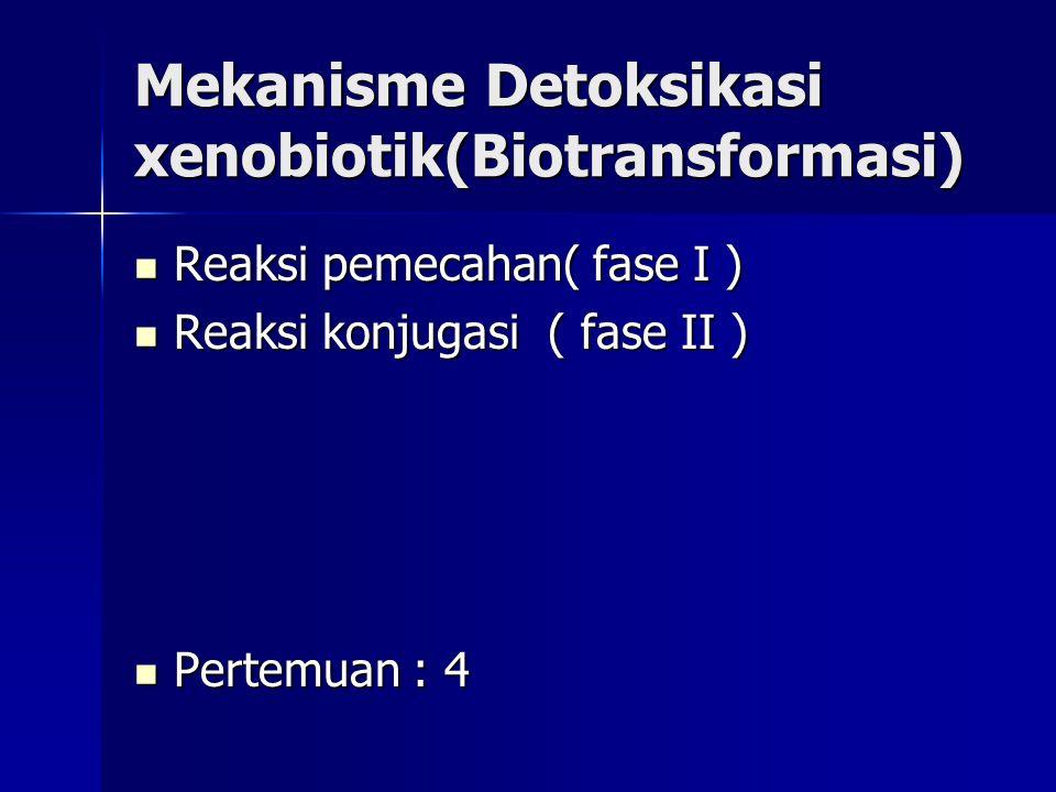Mekanisme Detoksikasi xenobiotik(Biotransformasi) Reaksi pemecahan( fase I ) Reaksi pemecahan( fase I ) Reaksi konjugasi ( fase II ) Reaksi konjugasi ( fase II ) Pertemuan : 4 Pertemuan : 4