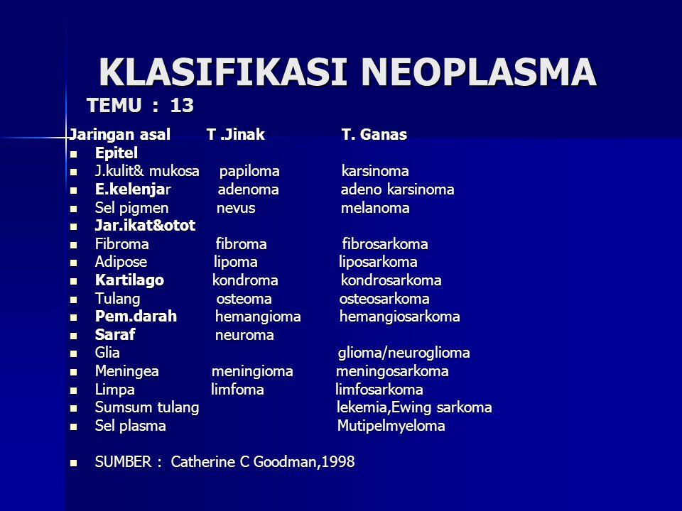 KLASIFIKASI NEOPLASMA TEMU : 13 KLASIFIKASI NEOPLASMA TEMU : 13 Jaringan asal T.Jinak T. Ganas Epitel Epitel J.kulit& mukosa papiloma karsinoma J.kuli