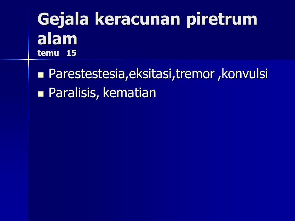 Gejala keracunan piretrum alam temu 15 Parestestesia,eksitasi,tremor,konvulsi Parestestesia,eksitasi,tremor,konvulsi Paralisis, kematian Paralisis, ke