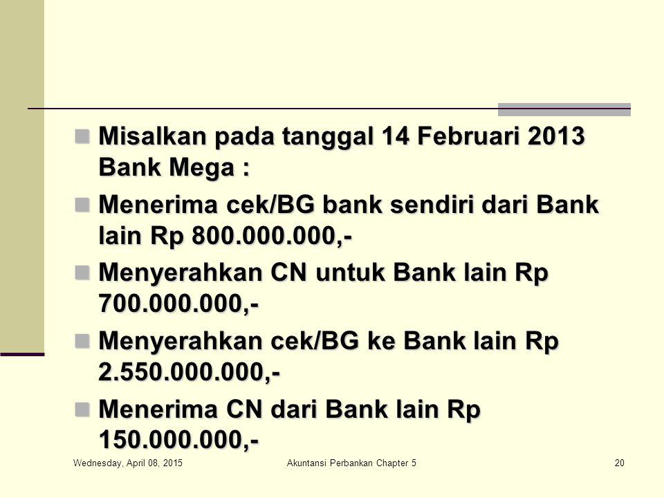 Misalkan pada tanggal 14 Februari 2013 Bank Mega : Misalkan pada tanggal 14 Februari 2013 Bank Mega : Menerima cek/BG bank sendiri dari Bank lain Rp 8