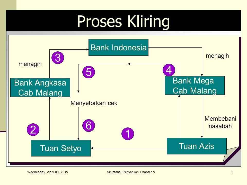 Wednesday, April 08, 2015 Akuntansi Perbankan Chapter 53 Proses Kliring Bank Indonesia Bank Angkasa Cab Malang Tuan Setyo Bank Mega Cab Malang Tuan Az