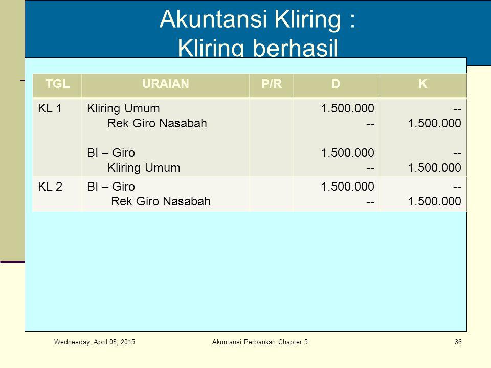 Wednesday, April 08, 2015 Akuntansi Perbankan Chapter 536 Akuntansi Kliring : Kliring berhasil TGLURAIANP/RDK KL 1Kliring Umum Rek Giro Nasabah BI – G