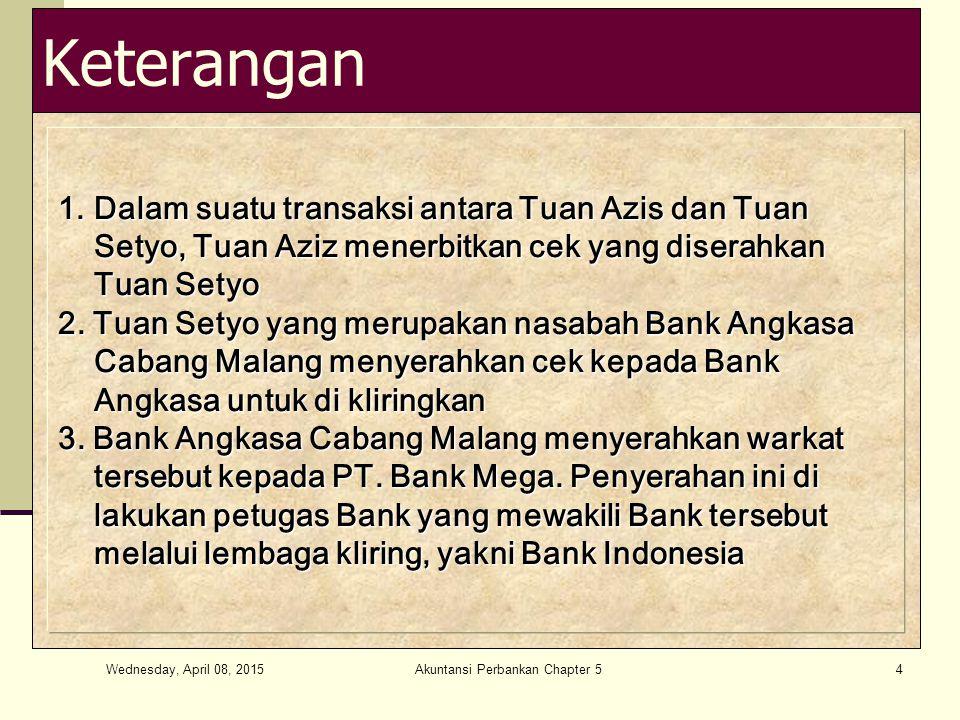 Wednesday, April 08, 2015 Akuntansi Perbankan Chapter 54 Keterangan 1.Dalam suatu transaksi antara Tuan Azis dan Tuan Setyo, Tuan Aziz menerbitkan cek yang diserahkan Setyo, Tuan Aziz menerbitkan cek yang diserahkan Tuan Setyo Tuan Setyo 2.