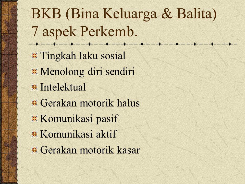 BKB (Bina Keluarga & Balita) 7 aspek Perkemb. Tingkah laku sosial Menolong diri sendiri Intelektual Gerakan motorik halus Komunikasi pasif Komunikasi