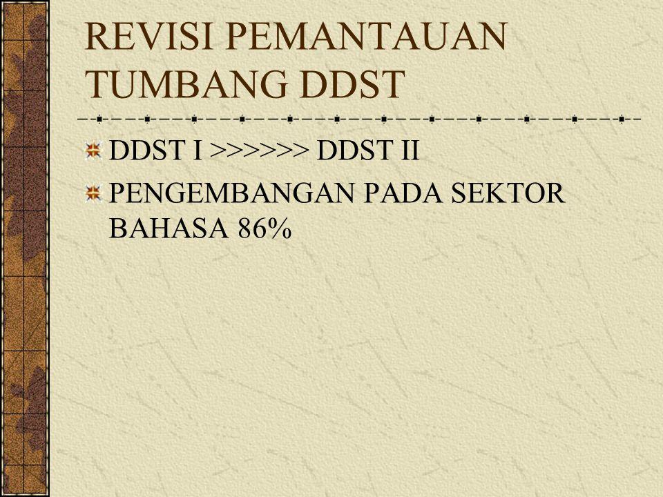 REVISI PEMANTAUAN TUMBANG DDST DDST I >>>>>> DDST II PENGEMBANGAN PADA SEKTOR BAHASA 86%