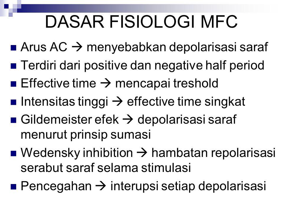 DASAR FISIOLOGI MFC Arus AC  menyebabkan depolarisasi saraf Terdiri dari positive dan negative half period Effective time  mencapai treshold Intensi
