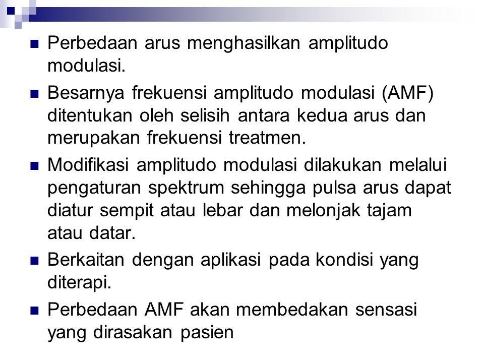 Perbedaan arus menghasilkan amplitudo modulasi. Besarnya frekuensi amplitudo modulasi (AMF) ditentukan oleh selisih antara kedua arus dan merupakan fr